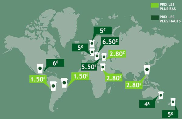 Carte des prix des Latte Starbucks - thrillist.com